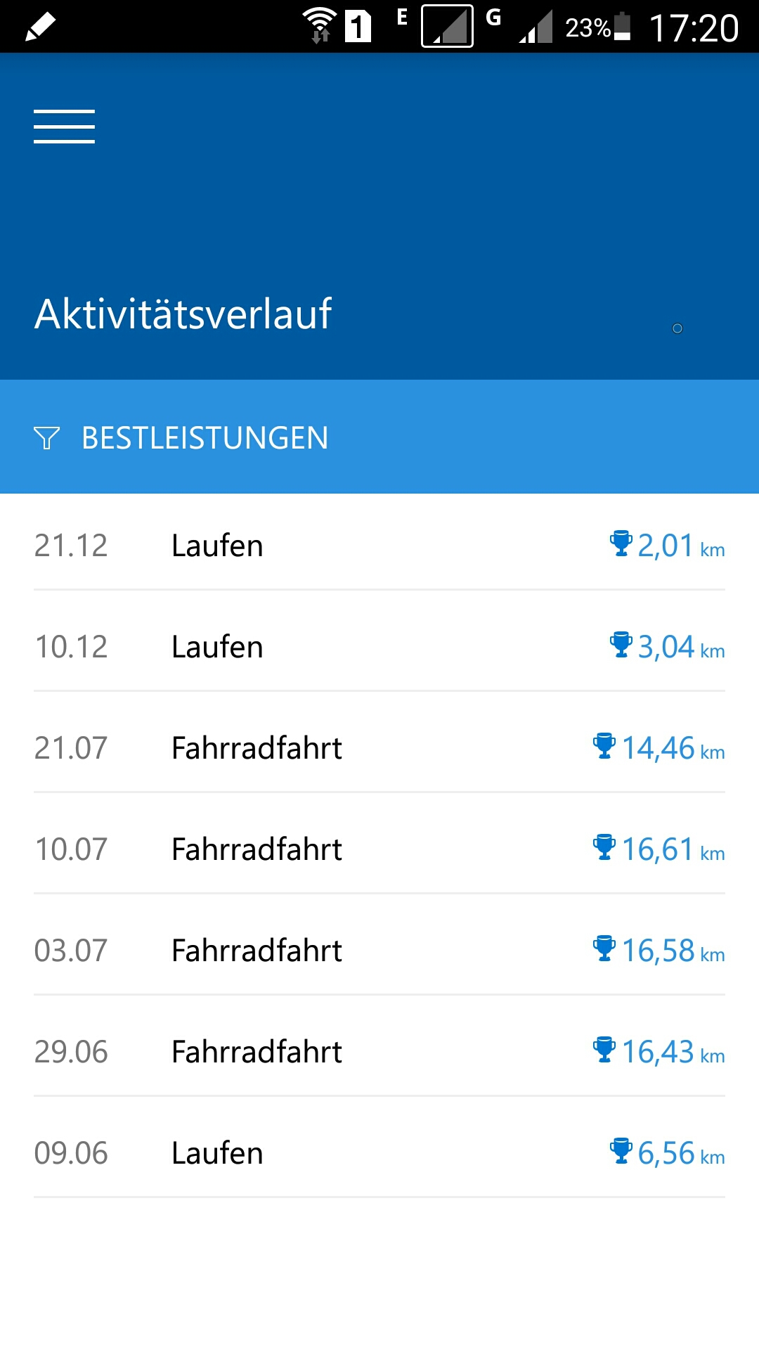 Screenshot-Bestleistungen